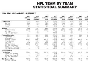 2014_Stats_Image