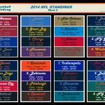 NFL_Standings_2014_08