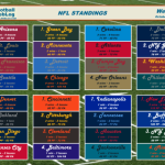 NFL_Standings_2015_10_02_feat