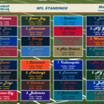 NFL_Standings_2015_10_06_feat