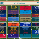 NFL_Standings_2015_10_13_feat
