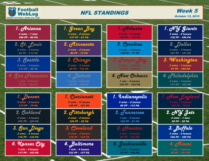 image relating to Nfl Week 5 Printable Schedule named Myth Soccer Suggestions - Component 17