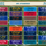 NFL_Standings_2015_10_16_feat_b