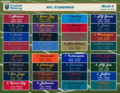 2015 Week 6 Printable Standings Oct 16 Football Weblog