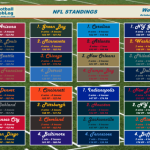 NFL_Standings_2015_10_27_feat
