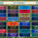 NFL_Standings_2015_10_30_feat