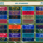 NFL_Standings_2015_11_06_feat