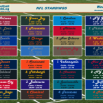 NFL_Standings_2015_11_10_feat