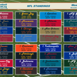 NFL_Standings_2015_11_13_feat
