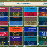 NFL_Standings_2015_11_20_feat