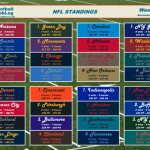 NFL_Standings_2015_11_24_feat