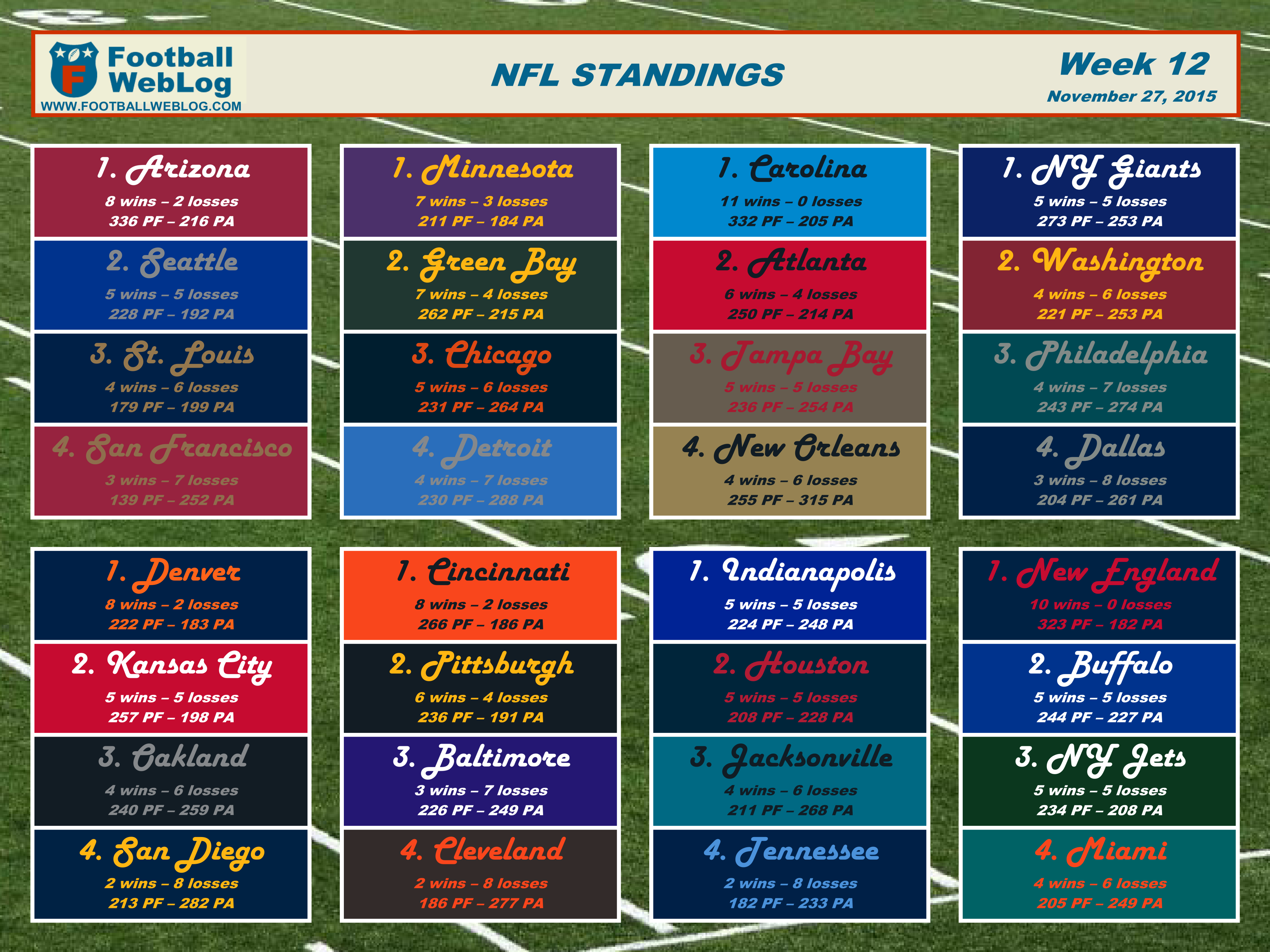 It is a graphic of Impeccable Nfl Week 12 Printable Schedule