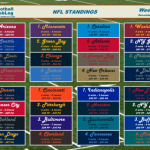 NFL_Standings_2015_12_04_feat