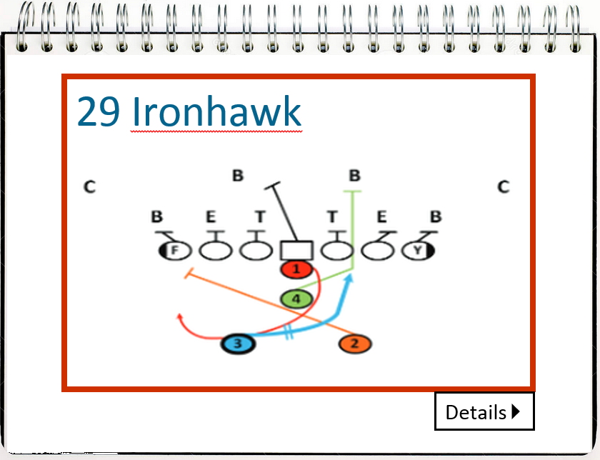 2016_Playbook_29_Ironhawk