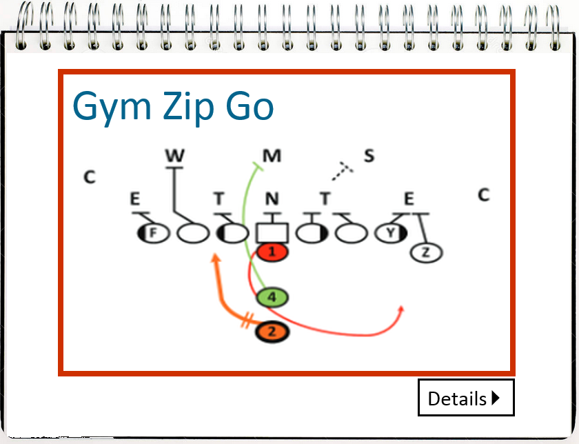 2016_Playbook_Gym_Zip_Go