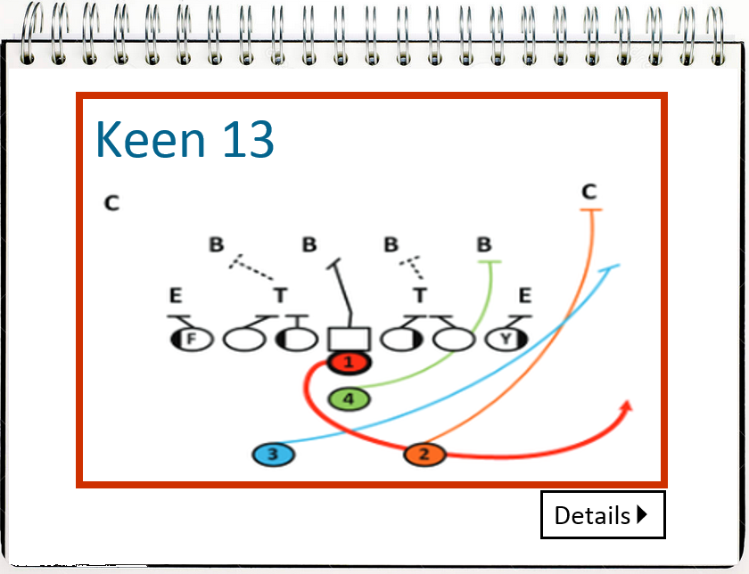 2016_Playbook_Keen13