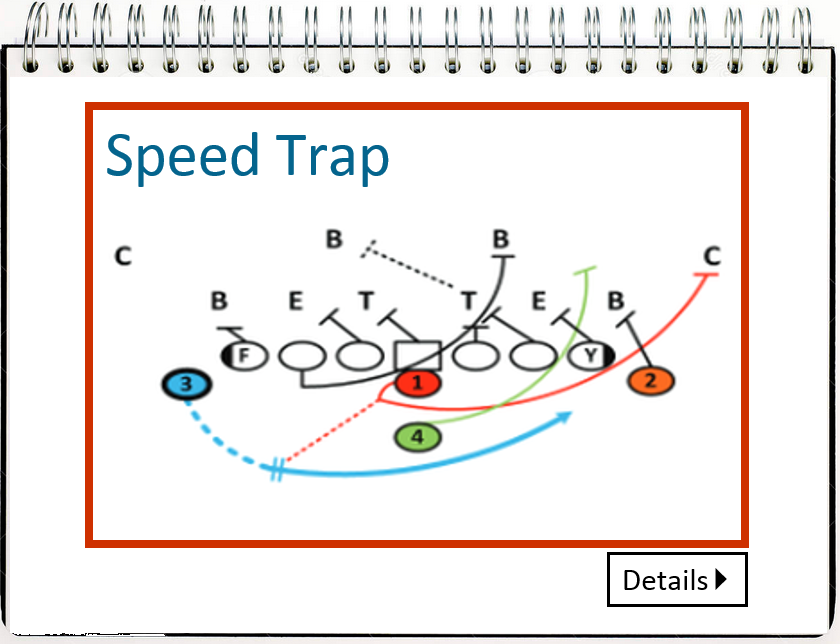 2016_Playbook_Speed_Trap