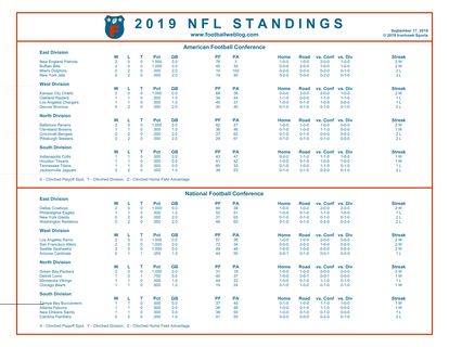 photograph about Nfl Week 2 Schedule Printable named Myth Soccer Guidelines