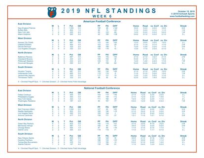 One Page 2019 Nfl Week 6 Standings Football Weblog