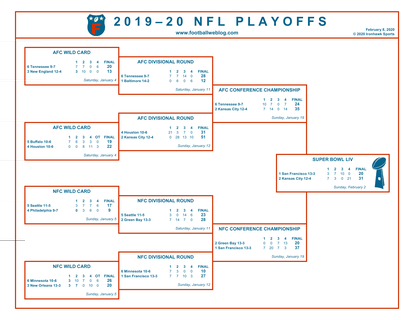 One Page 2019 Nfl Playoff Bracket Football Weblog