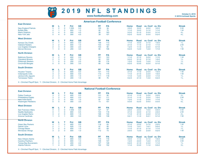 It's just a graphic of Nfl Week 6 Printable Schedule within sheet