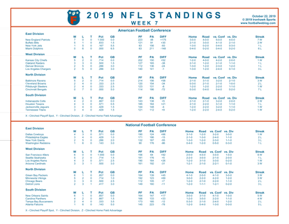 It is a photo of Hilaire Nfl Week 3 Schedule Printable