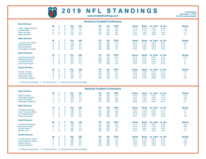 It is an image of Nfl Week 13 Printable Schedule with pick em